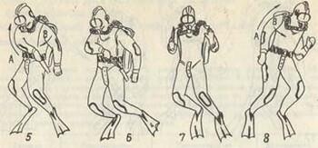 Боевые пловцы. Элементы подводного боя холодным оружием