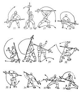 История холодного оружия. Соперник меча