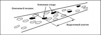 Следопытство и контрследопытство для Сил специальных операций. Глава 1. Следопытство