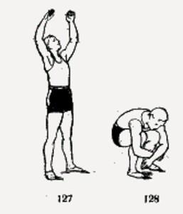 Страницы раритетных изданий. Кораблев Н. В. Ежедневная гимнастика для людей умственного труда . 1949 год