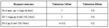 Библиотека портала. Генрих Николаевич Ужегов. Официальная и народная медицина. Самая подробная энциклопедия. Д - Й