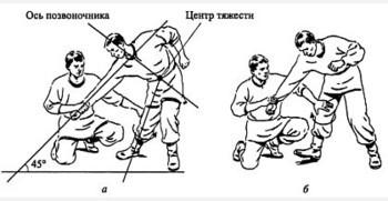 Дмитрий Скогорев. Русский рукопашный бой. Часть 2
